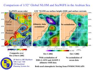 Oct 3 2002 With assimilation of        ERS-2, GFO and JASON 1 altimeter SSH data
