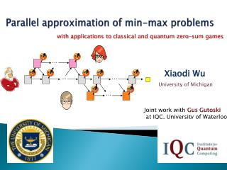 Parallel approximation of min-max problems