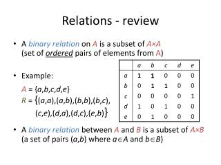 Relations - review