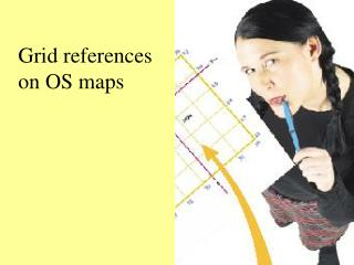 Grid references on OS maps
