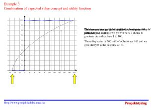 Example 3  Combination of expected value concept and utility function