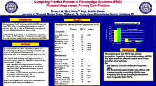 Rheumatologists and PCPs have similar  perceptions regarding the pathophysiology of FMS