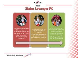 Status Levanger FK