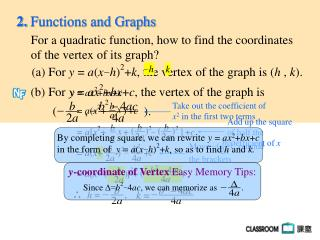 For a quadratic function, how to find the coordinates of the vertex of its graph?