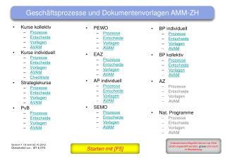 Kurse kollektiv Prozesse Entscheide Vorlagen AVAM Kurse individuell Prozesse Entscheide Vorlagen