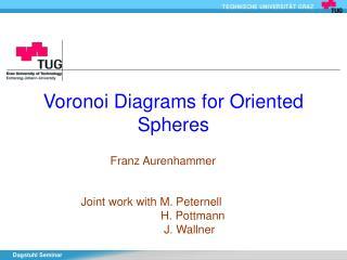 Voronoi Diagrams for Oriented Spheres