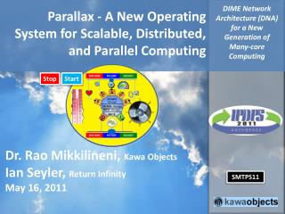 Parallax - A New Operating System for Scalable, Distributed, and Parallel Computing
