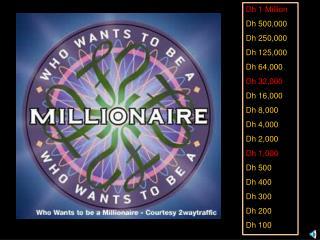 Dh 1 Million Dh 500,000 Dh 250,000 Dh 125,000 Dh 64,000 Dh 32,000 Dh 16,000 Dh 8,000 Dh 4,000