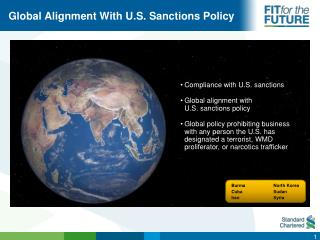 Global Alignment With U.S. Sanctions Policy