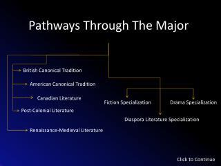Pathways Through The Major