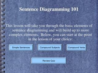 Sentence Diagramming 101