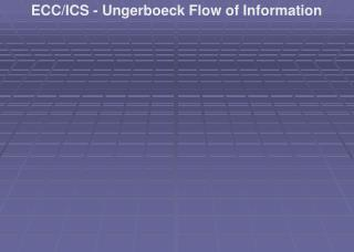 ECC/ICS -  Ungerboeck  Flow of Information
