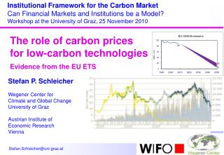 The role of carbon prices for low-carbon technologies Evidence from the EU ETS