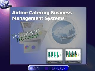 Airline Catering Business Management Systems