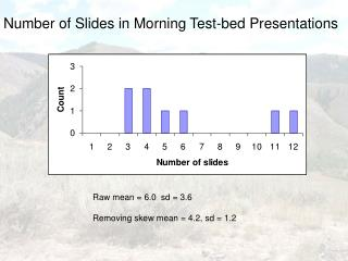 Number of Slides in Morning Test-bed Presentations