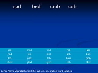 sad        bed       crab      cob