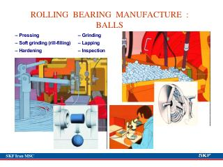 ROLLING  BEARING  MANUFACTURE  :  BALLS