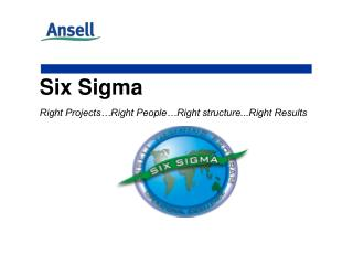 Six Sigma  Right Projects…Right People…Right structure...Right Results