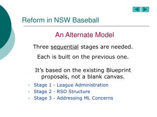 Reform in NSW Baseball
