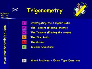 Investigating the Tangent Ratio