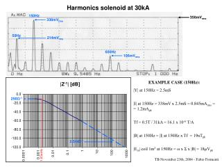 Harmonics solenoid at 30kA