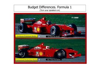 Budget Differences. Formula 1 (Turn your speakers on)