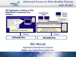 Advanced Access to Allen-Bradley Devices with VS.NET