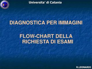DIAGNOSTICA PER IMMAGINI FLOW-CHART DELLA RICHIESTA DI ESAMI