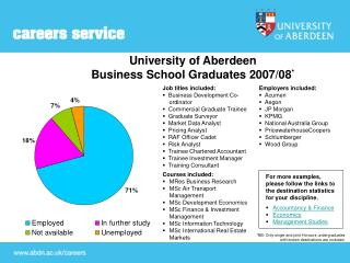 University of Aberdeen Business School Graduates 2007/08 *
