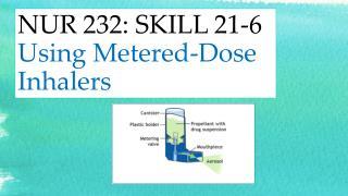 NUR 232: SKILL 21-6  Using Metered-Dose Inhalers