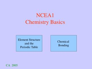 NCEA1  Chemistry Basics