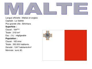 Langue officielle : Maltais et anglais Capitale : La Valette Plus grande ville : Birkirkara Superficie :  Class  : 184 m