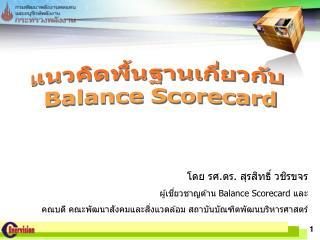 ??????????????????????  Balance Scorecard