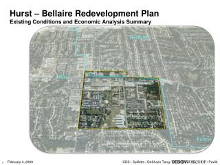 Hurst – Bellaire Redevelopment Plan Existing Conditions and Economic Analysis Summary