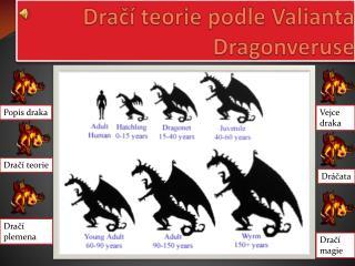 Dračí teorie podle  Valianta Dragonveruse
