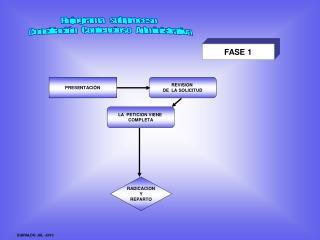 Flujograma      subproceso  Conciliación     Contencioso     Administrativa