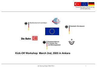 Kick-Off Workshop  March 2nd, 2005 in Ankara