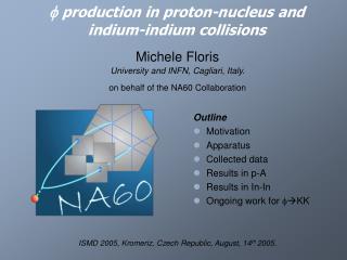 f  production in proton-nucleus and  indium-indium collisions
