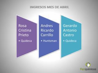 INGRESOS MES DE ABRIL