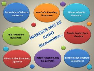 INGRESOS MES DE JUNIO Bienvenidos�