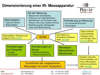 Dimensionierung einer IR- Messapparatur