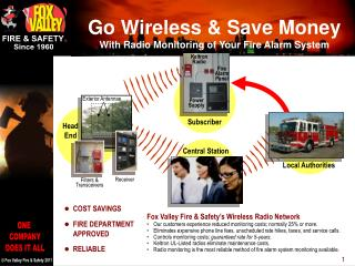Go Wireless & Save Money With Radio Monitoring of Your Fire Alarm System