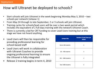 How will Ultranet be deployed to schools?