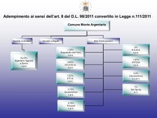 Adempimento ai sensi dell'art. 8 del D.L. 98/2011 convertito in Legge n.111/2011