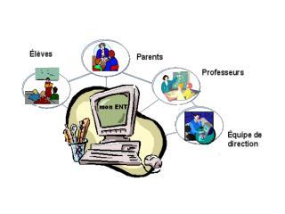 Définition Un  E space  N umérique de  T ravail est un ensemble intégré  de services numériques.