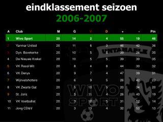 eindklassement seizoen 2006-2007