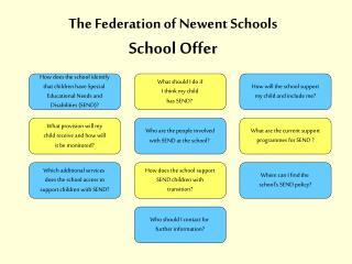 School Offer