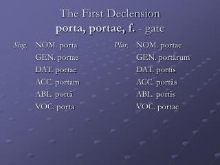 The First Declension porta, portae, f.  - gate