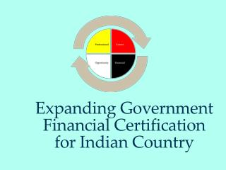 Expanding Government Financial Certification  for  Indian Country?