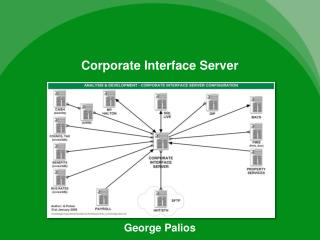 Corporate Interface Server